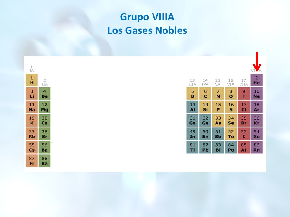 Grupo viiia los gases nobles ppt video online descargar 1 grupo viiia los gases nobles urtaz Choice Image