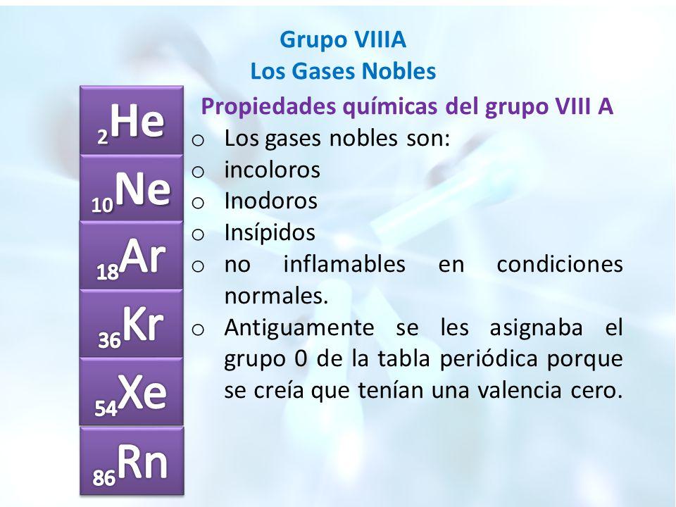 propiedades qumicas del grupo viii a - Tabla Periodica De Los Elementos Quimicos Gases