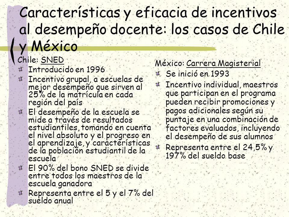 Características y eficacia de incentivos al desempeño docente: los casos de Chile y México
