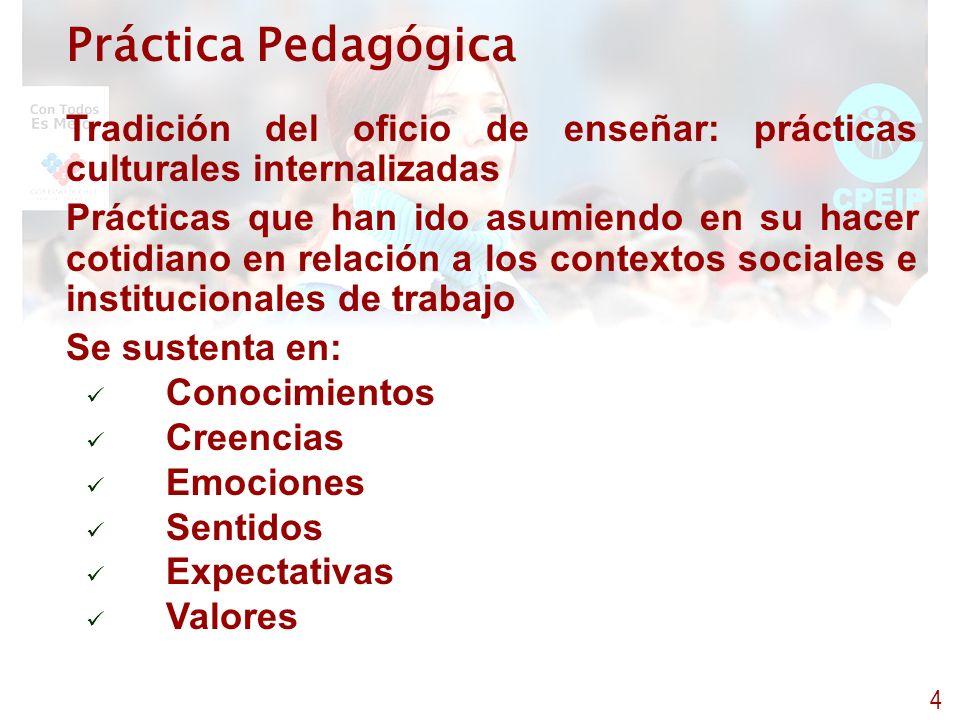 Práctica Pedagógica Tradición del oficio de enseñar: prácticas culturales internalizadas.