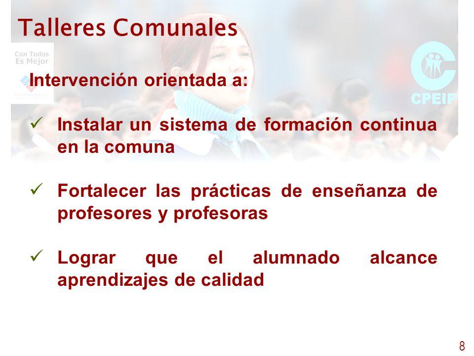 Talleres Comunales Intervención orientada a: