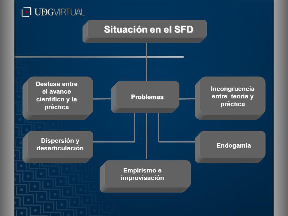 Situación en el SFD Desfase entre el avance científico y la práctica
