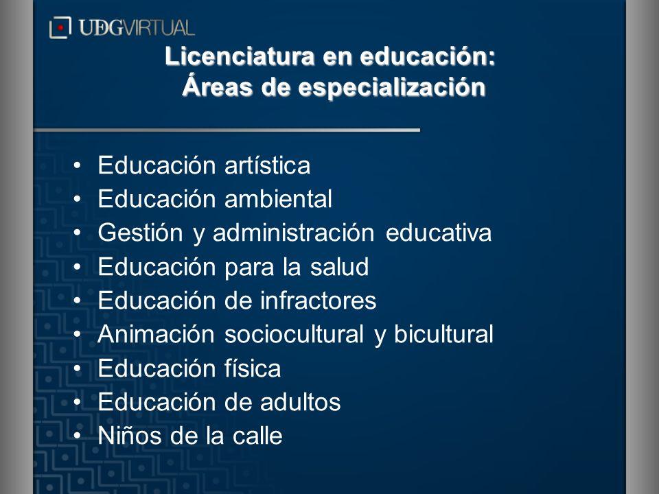 Licenciatura en educación: Áreas de especialización