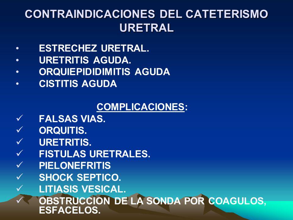 CONTRAINDICACIONES DEL CATETERISMO URETRAL