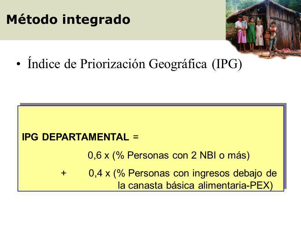 Índice de Priorización Geográfica (IPG)