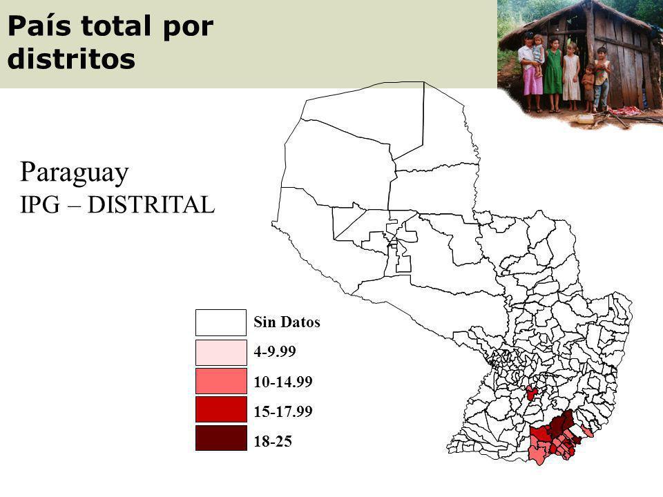 Paraguay 4 - 9 . 1 5 7 8 2 S i n D a t o s País total por distritos