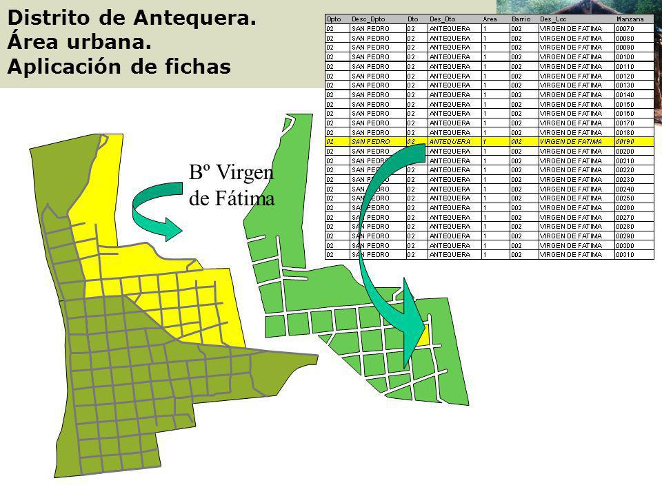 Bº Virgen de Fátima Distrito de Antequera. Área urbana.