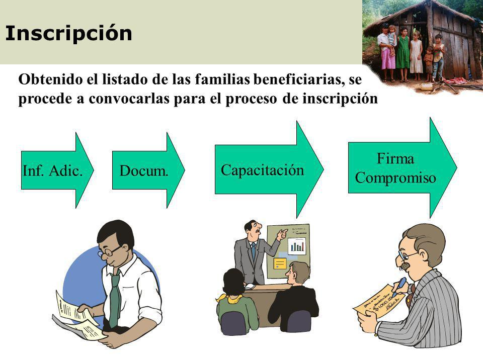 Inscripción Obtenido el listado de las familias beneficiarias, se procede a convocarlas para el proceso de inscripción.