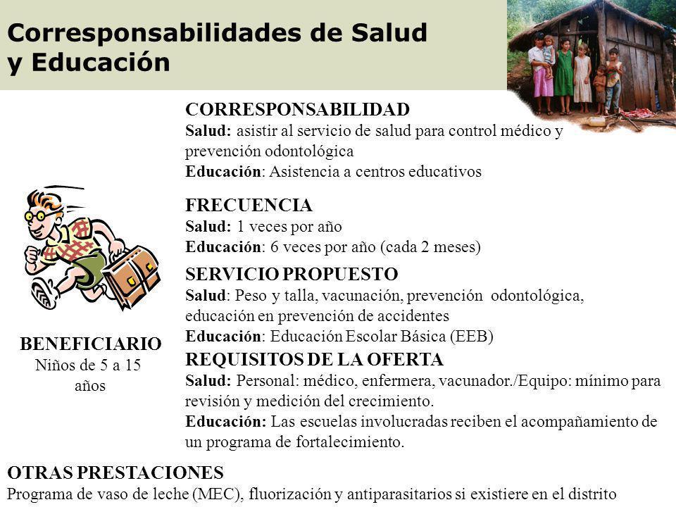 Corresponsabilidades de Salud y Educación