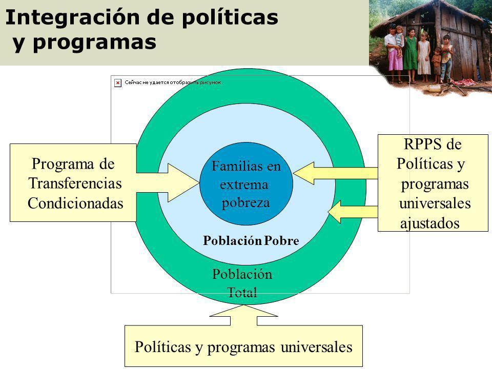 Políticas y programas universales