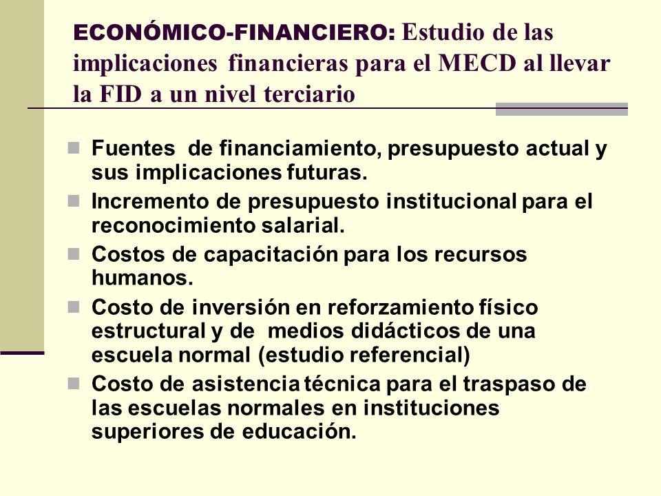 ECONÓMICO-FINANCIERO: Estudio de las implicaciones financieras para el MECD al llevar la FID a un nivel terciario