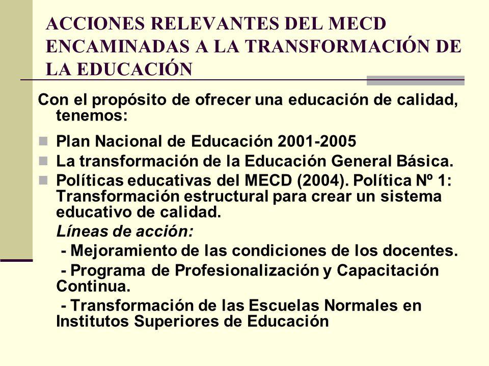 ACCIONES RELEVANTES DEL MECD ENCAMINADAS A LA TRANSFORMACIÓN DE LA EDUCACIÓN