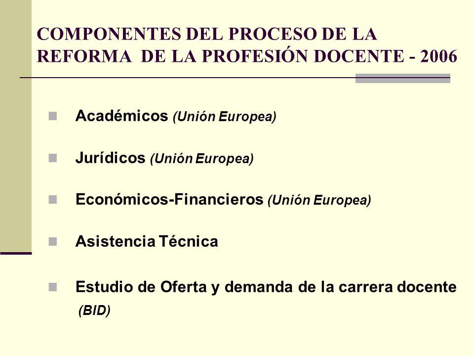 COMPONENTES DEL PROCESO DE LA REFORMA DE LA PROFESIÓN DOCENTE - 2006