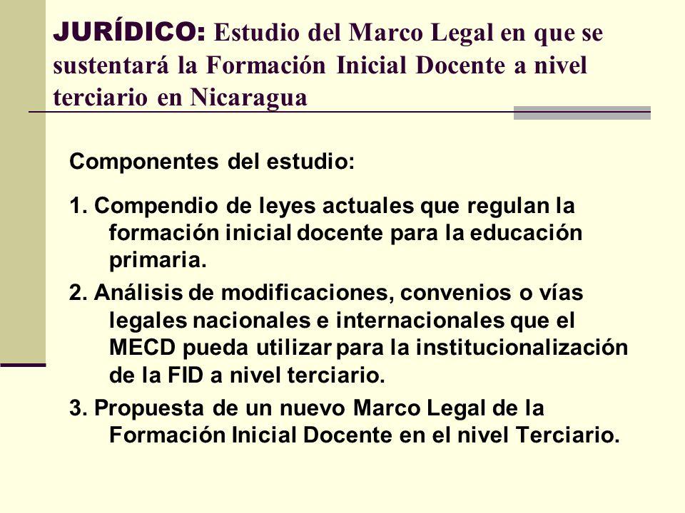 JURÍDICO: Estudio del Marco Legal en que se sustentará la Formación Inicial Docente a nivel terciario en Nicaragua