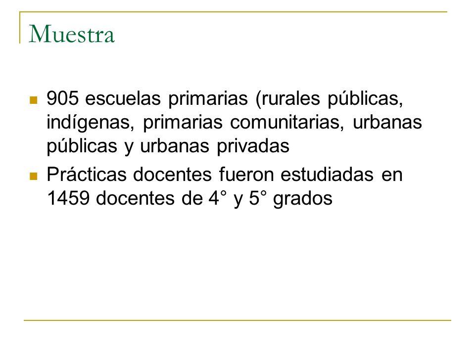 Muestra 905 escuelas primarias (rurales públicas, indígenas, primarias comunitarias, urbanas públicas y urbanas privadas.