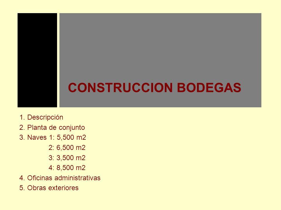 CONSTRUCCION BODEGAS 1. Descripción 2. Planta de conjunto