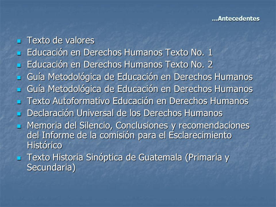 Educación en Derechos Humanos Texto No. 1