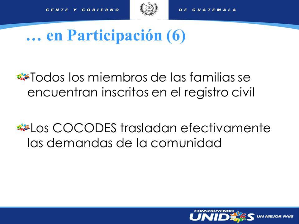 … en Participación (6) Todos los miembros de las familias se encuentran inscritos en el registro civil.