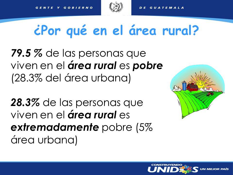¿Por qué en el área rural