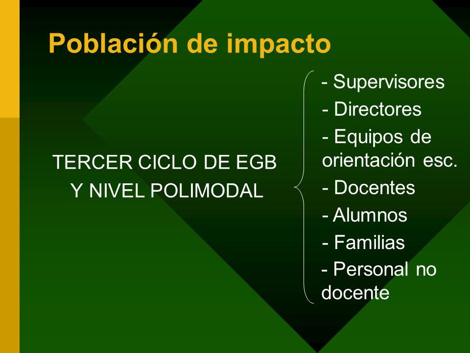 Población de impacto - Supervisores - Directores - Equipos de