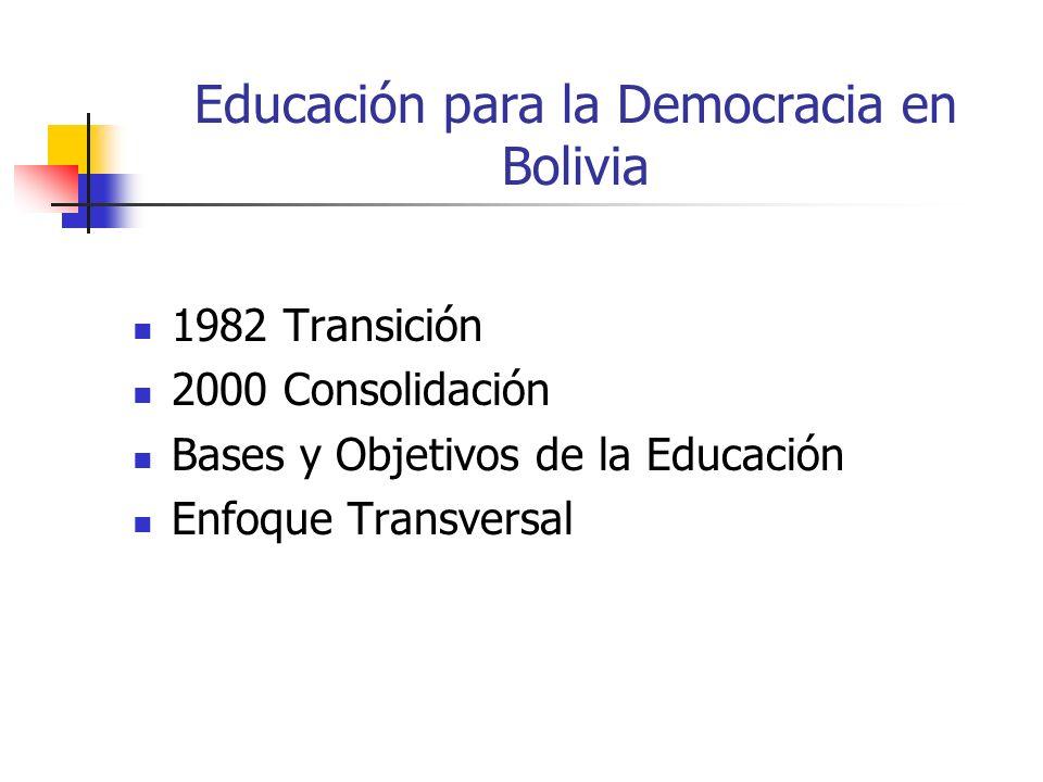Educación para la Democracia en Bolivia