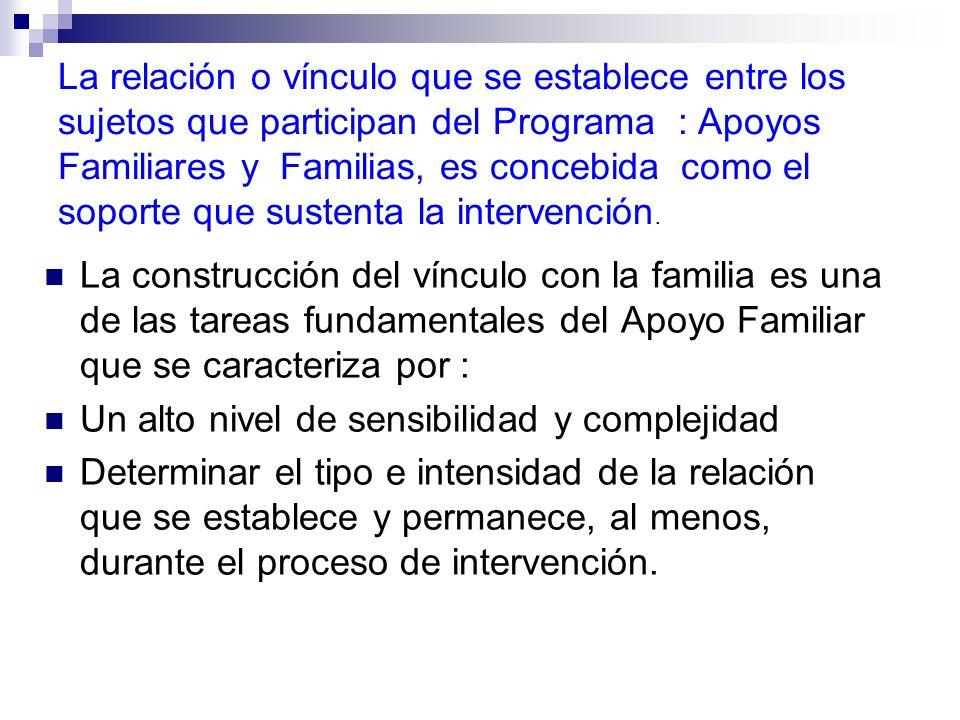La relación o vínculo que se establece entre los sujetos que participan del Programa : Apoyos Familiares y Familias, es concebida como el soporte que sustenta la intervención.