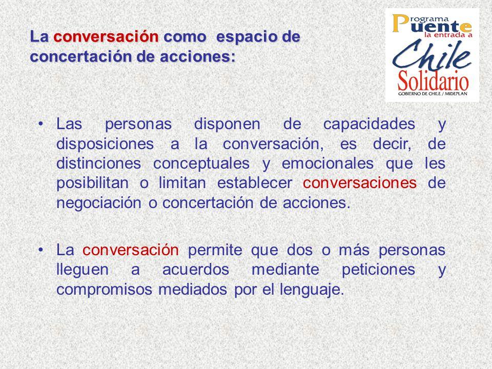 La conversación como espacio de concertación de acciones: