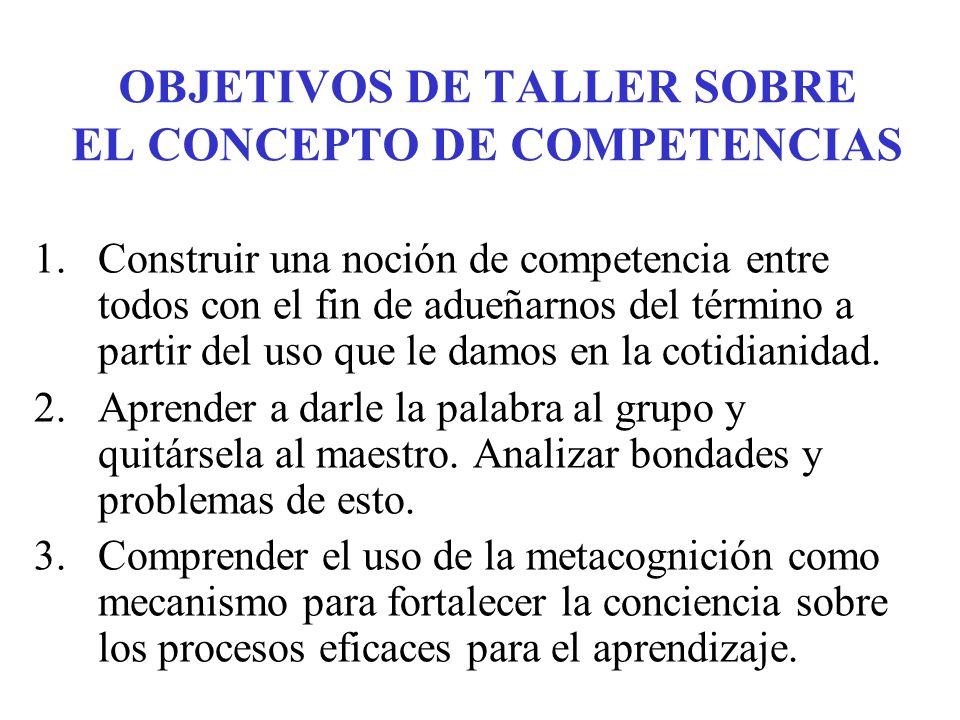 OBJETIVOS DE TALLER SOBRE EL CONCEPTO DE COMPETENCIAS