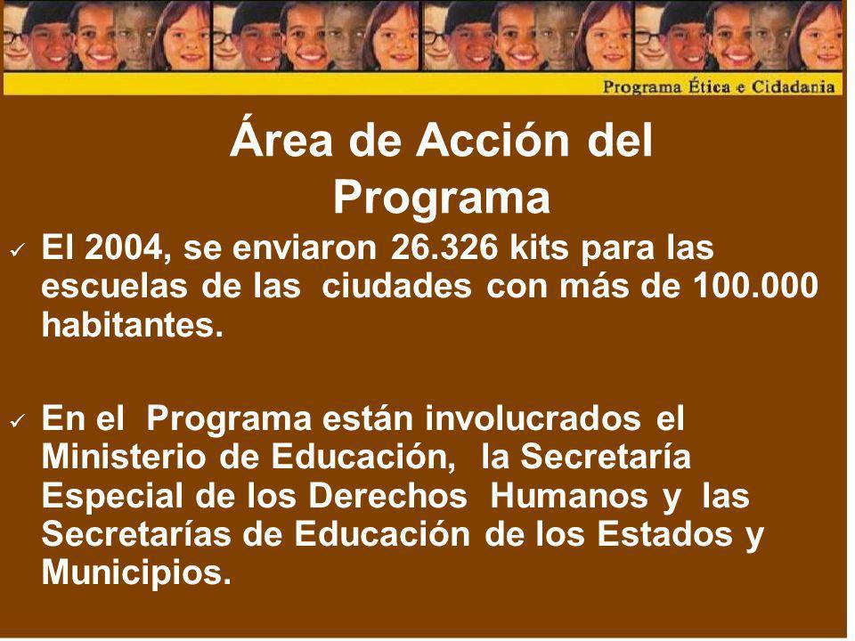 Área de Acción del Programa