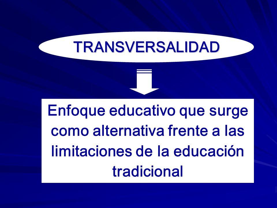 TRANSVERSALIDAD Enfoque educativo que surge como alternativa frente a las limitaciones de la educación tradicional.