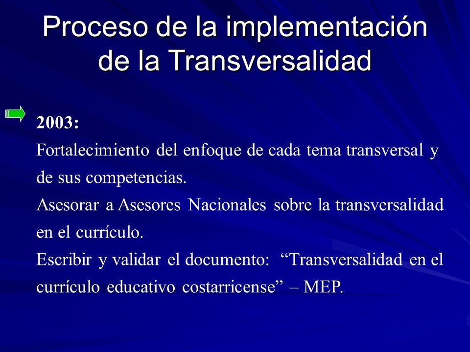 Proceso de la implementación de la Transversalidad