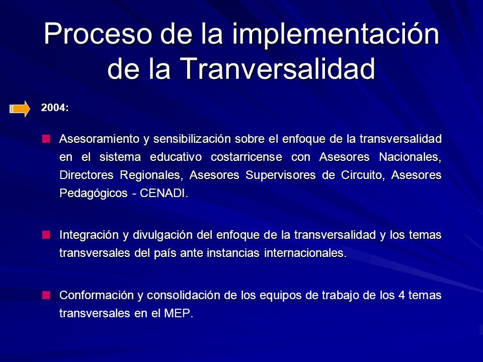 Proceso de la implementación de la Tranversalidad