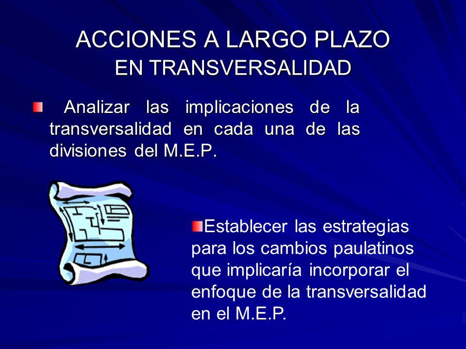 ACCIONES A LARGO PLAZO EN TRANSVERSALIDAD