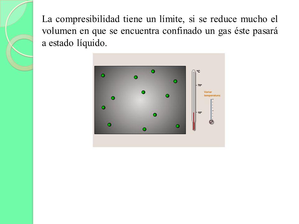 La compresibilidad tiene un límite, si se reduce mucho el volumen en que se encuentra confinado un gas éste pasará a estado líquido.