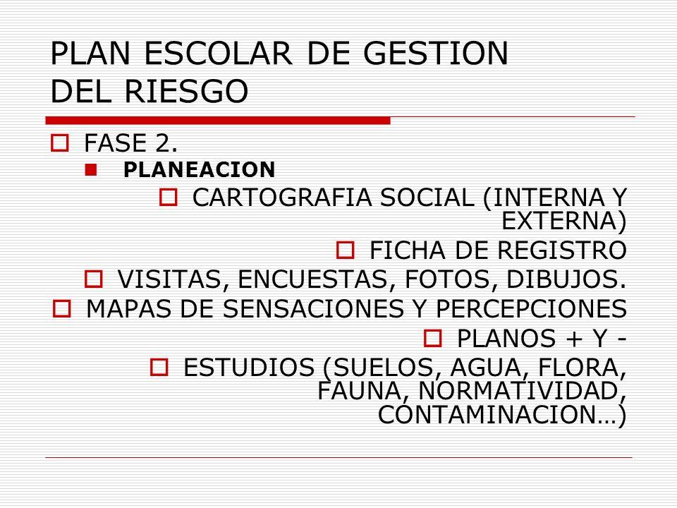 PLAN ESCOLAR DE GESTION DEL RIESGO