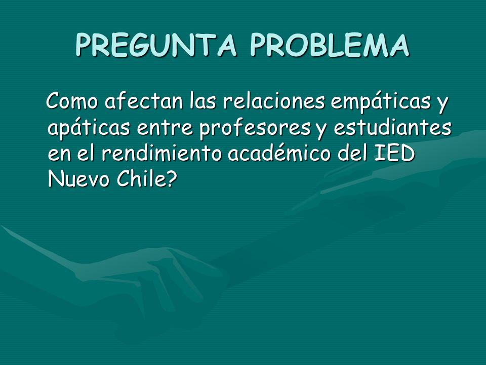 PREGUNTA PROBLEMA Como afectan las relaciones empáticas y apáticas entre profesores y estudiantes en el rendimiento académico del IED Nuevo Chile
