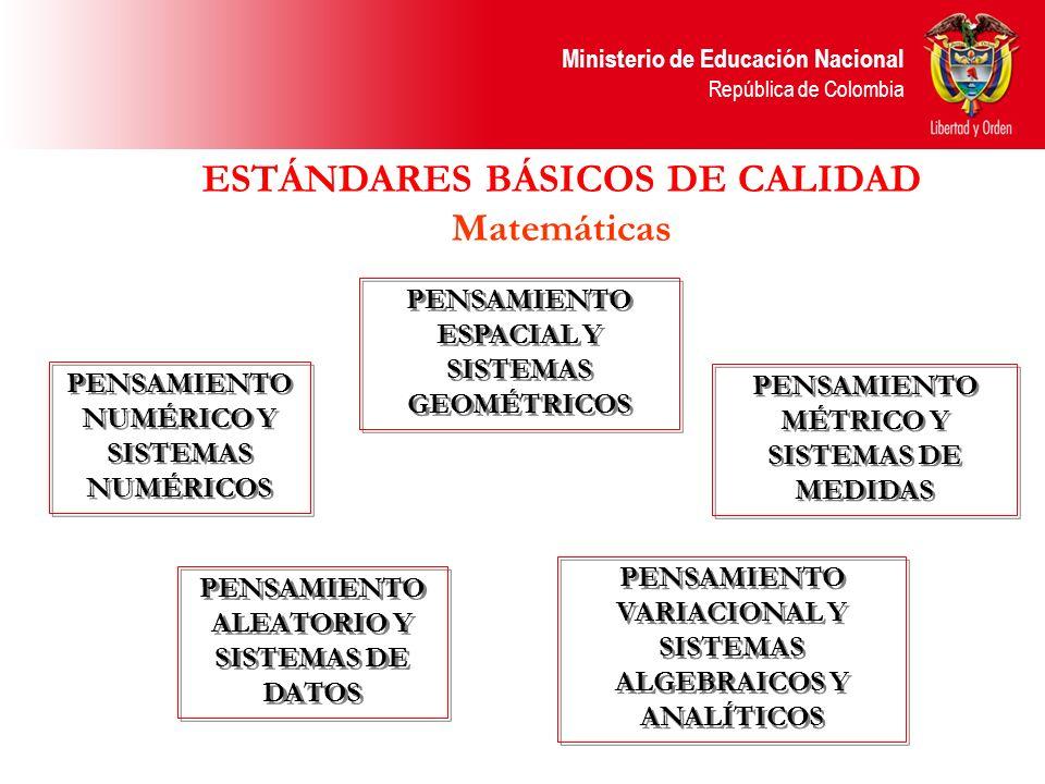 ESTÁNDARES BÁSICOS DE CALIDAD Matemáticas