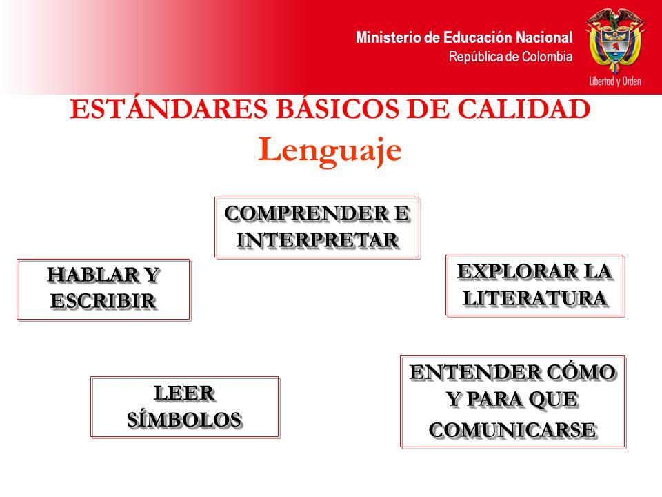 ESTÁNDARES BÁSICOS DE CALIDAD Lenguaje