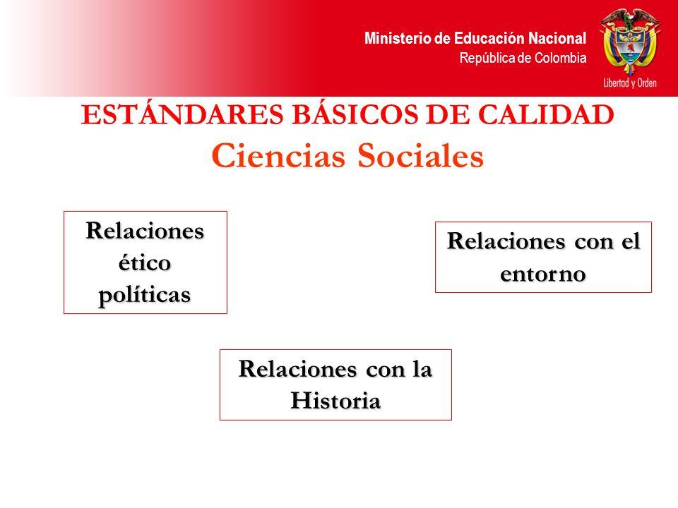 ESTÁNDARES BÁSICOS DE CALIDAD Ciencias Sociales
