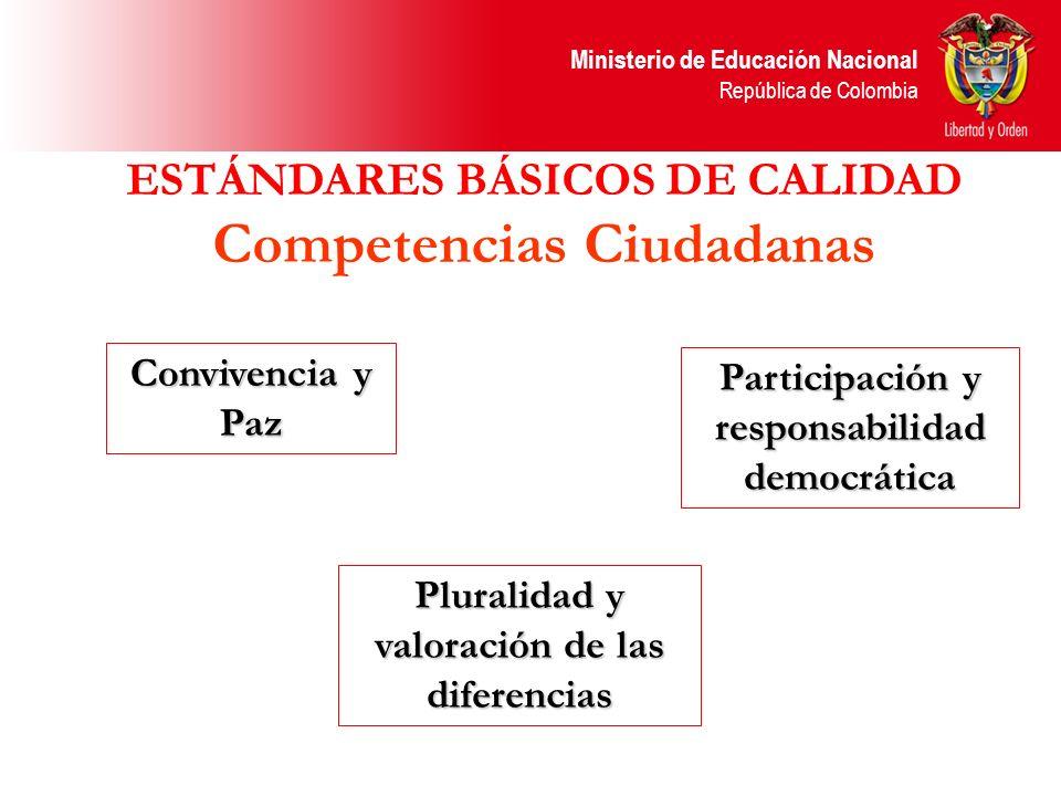 ESTÁNDARES BÁSICOS DE CALIDAD Competencias Ciudadanas
