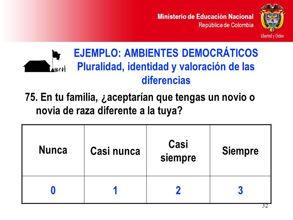 EJEMPLO: AMBIENTES DEMOCRÁTICOS Pluralidad, identidad y valoración de las diferencias