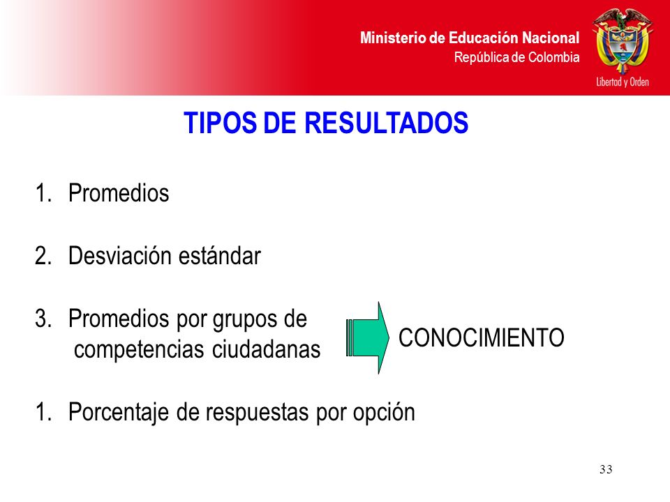TIPOS DE RESULTADOS Promedios Desviación estándar