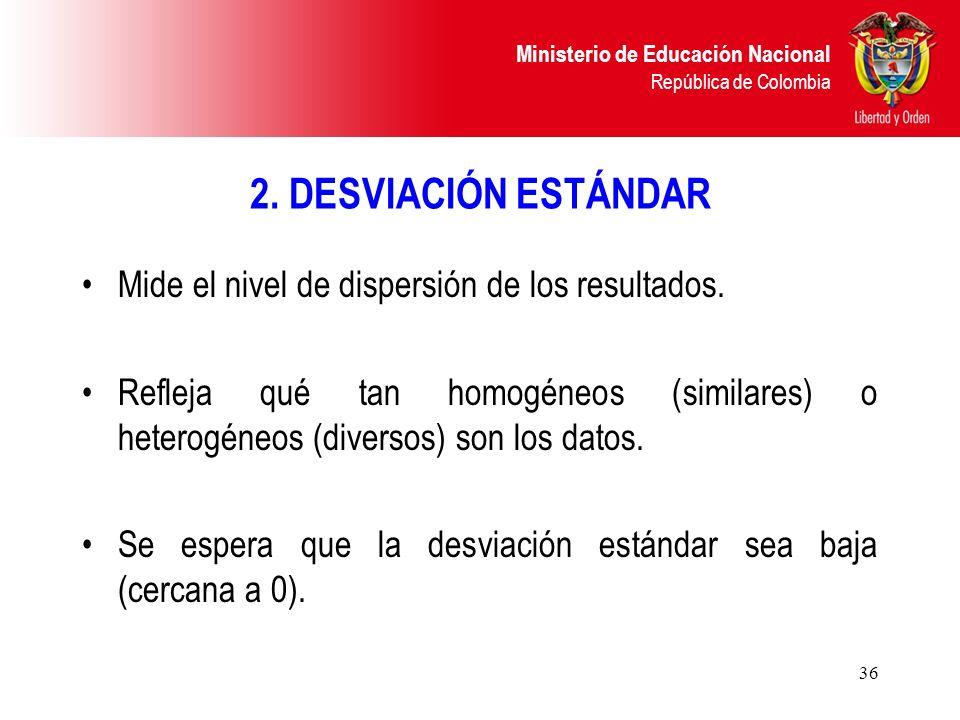 2. DESVIACIÓN ESTÁNDAR Mide el nivel de dispersión de los resultados.