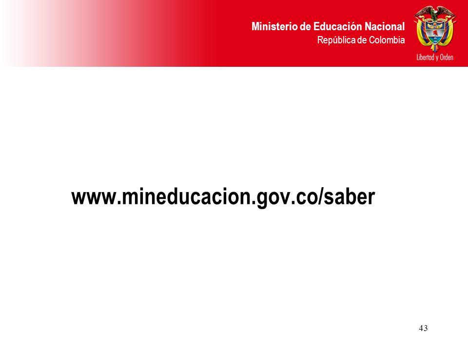 www.mineducacion.gov.co/saber