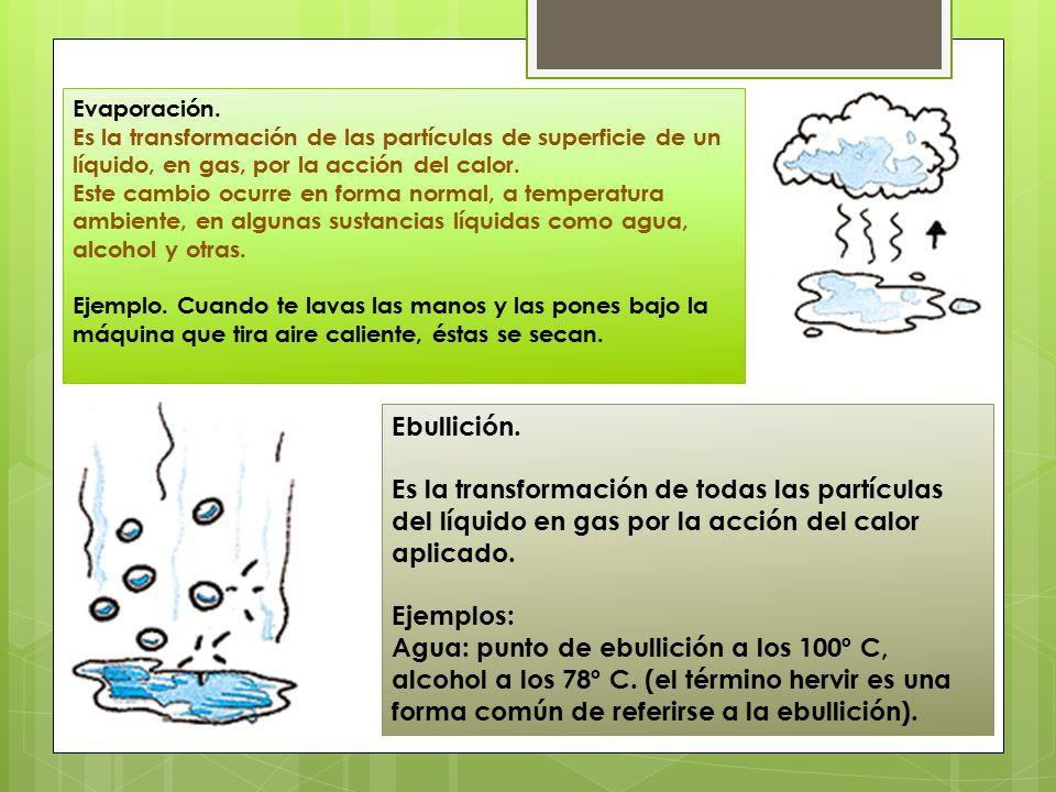 Evaporación. Es la transformación de las partículas de superficie de un líquido, en gas, por la acción del calor.