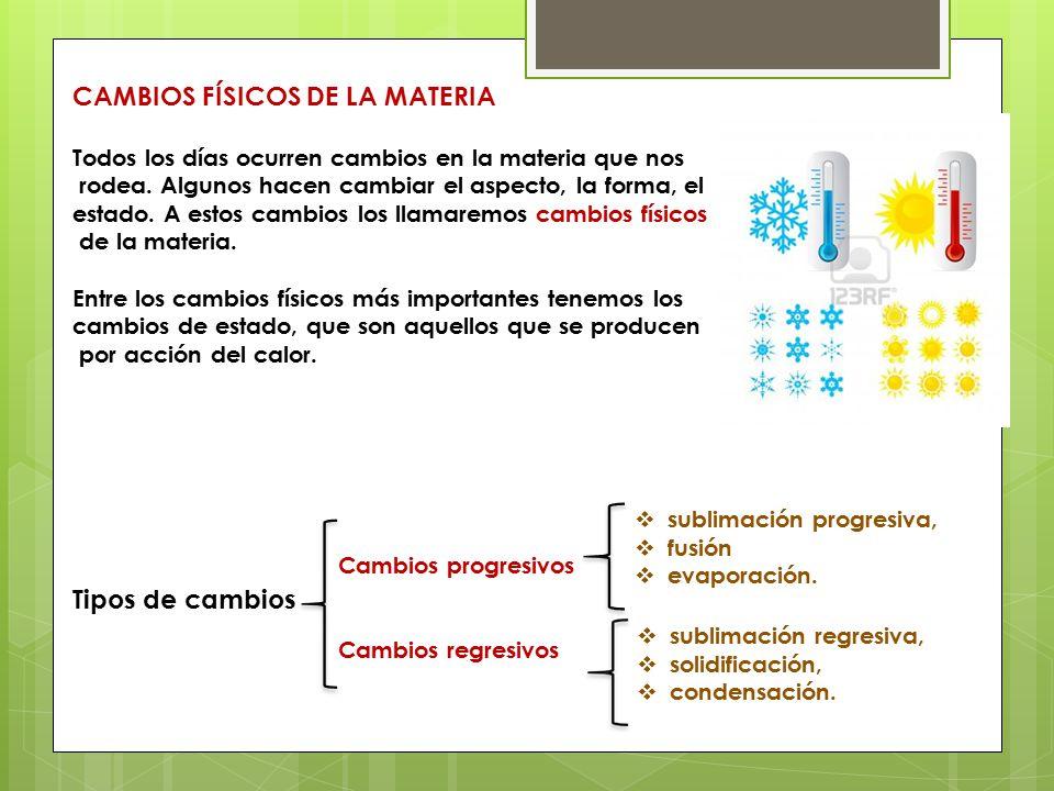CAMBIOS FÍSICOS DE LA MATERIA