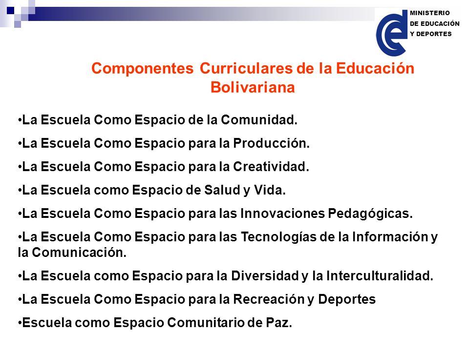 Componentes Curriculares de la Educación Bolivariana