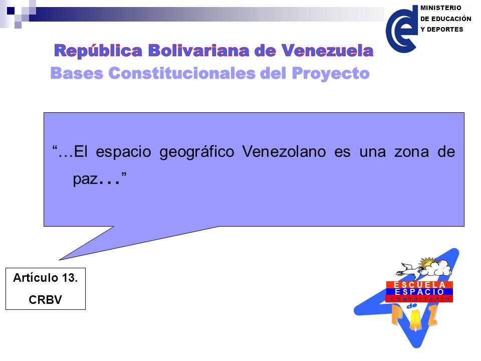 de P A Z …El espacio geográfico Venezolano es una zona de ….paz…
