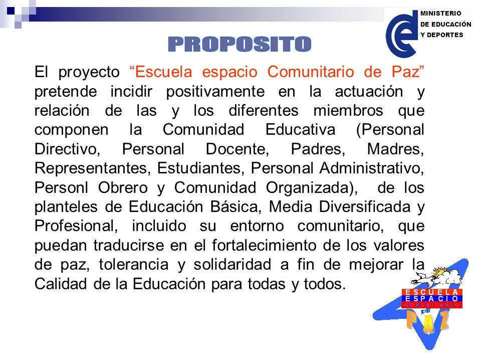 MINISTERIO DE EDUCACIÓN. Y DEPORTES. PROPOSITO.
