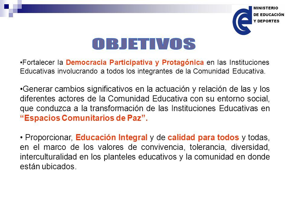 MINISTERIO DE EDUCACIÓN. Y DEPORTES. OBJETIVOS.